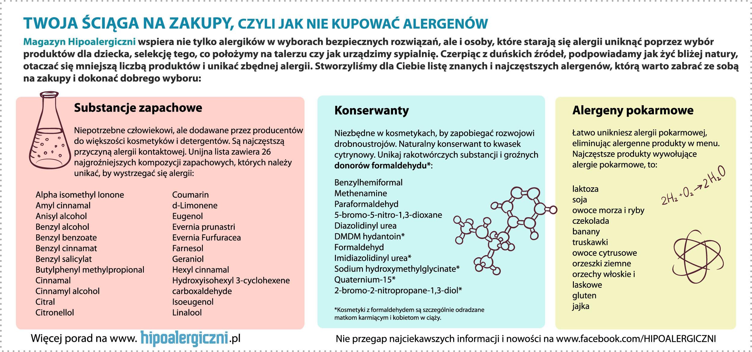 hipoalergiczni-ulotka-05.2014-A